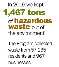 2013 tons of waste